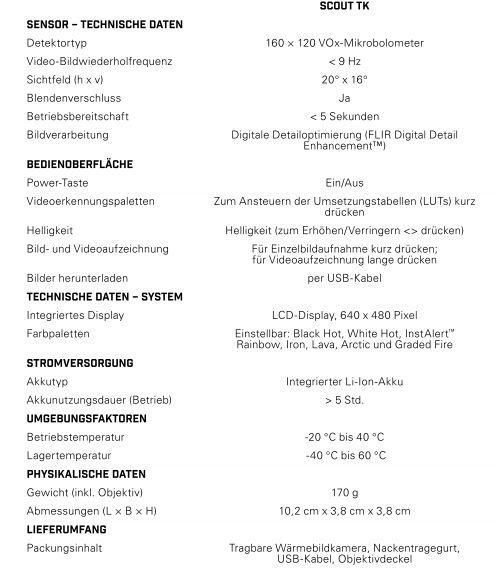 tk-datenblatt